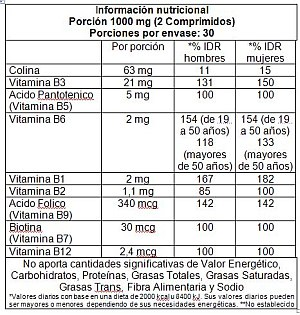 Información Nutricional y contenido de Complejo B