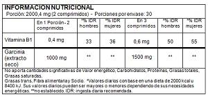 Información Nutricional y contenido de Garcinia Cambogia Plus